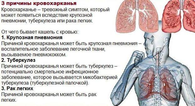С кровью