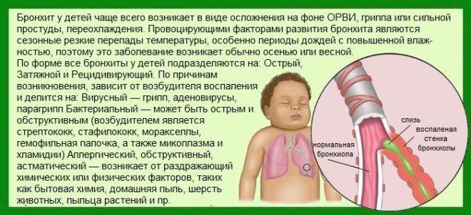 Причины бронхита у грудничка