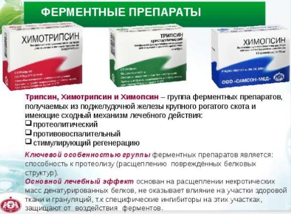Трипсин фармакология
