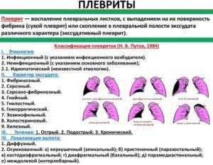 Плеврит можно лечить массажем