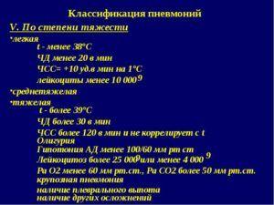 Классификация пневмонии по степени тяжести протекания