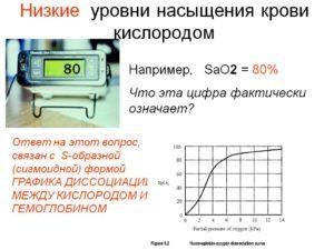 На третей стадии в крови понижается уровень кислорода