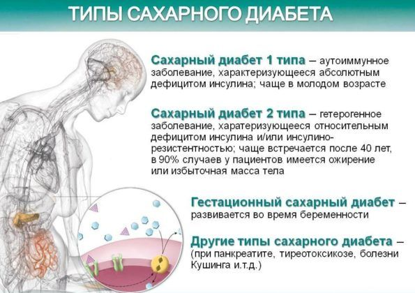 При сахарном диабете Терафлю запрещен