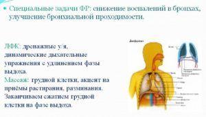 Комплекс дыхательной гимнастики для терапии хронического бронхита