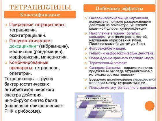 Тетрациклины