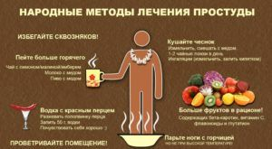 Лечение кашля при ОРВИ