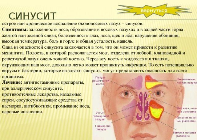 Применение Гвайфенезина