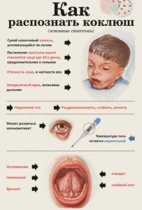 Коклюшная инфекция