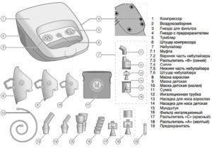 Ингалятор Little Doctor LD-212C - комплектация