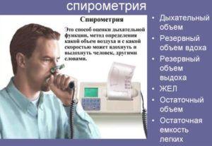 Для диагностики обструктивного бронхита применяется спирометрия