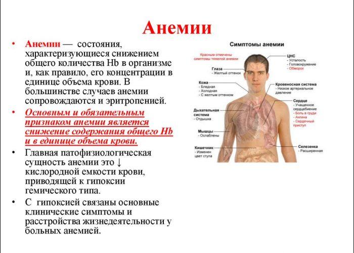 Анемии различного характера
