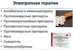 Этиотропная терапия для лечения пневмонии