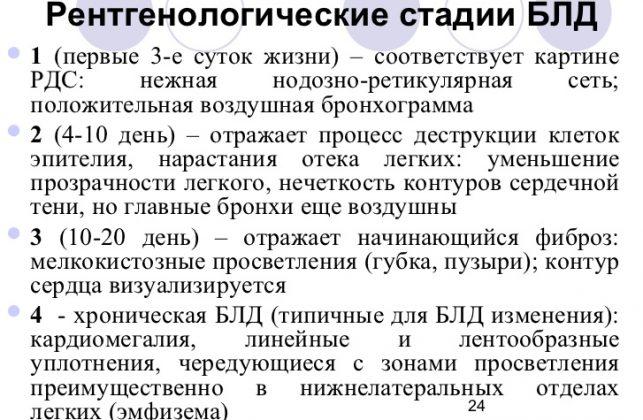 Стадии БЛД