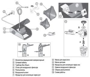Небулайзер компрессорный Microlife NEB 10