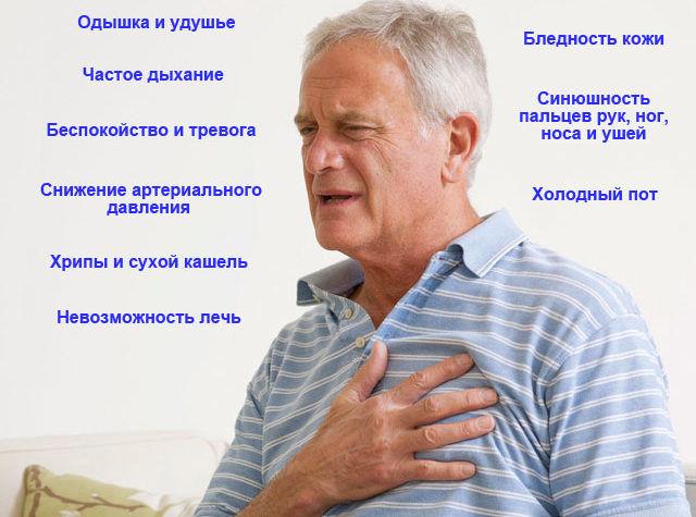 Хрипы при сердечной патологии