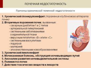 При почечной недостаточности стоит с осторожностью применять препарат