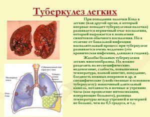 Формирование рубцовой ткани на поверхности легких вызвана туберкулезом