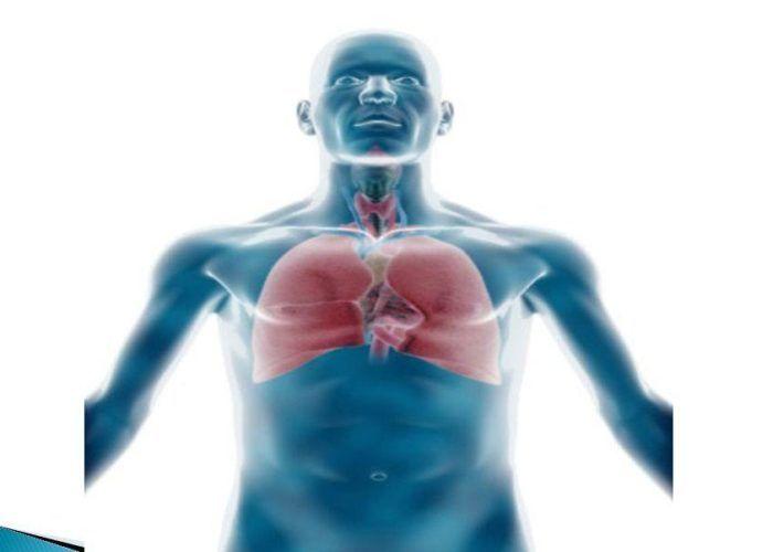 Дыхательная дисфункция