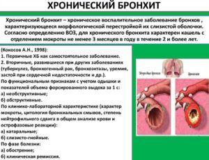 Утренний кашель является признаком хронического бронхита