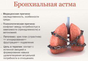 Кашель с мокротой возникает при бронхиальной астме