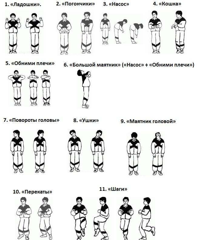 Дыхательная гимнастика Кулачок
