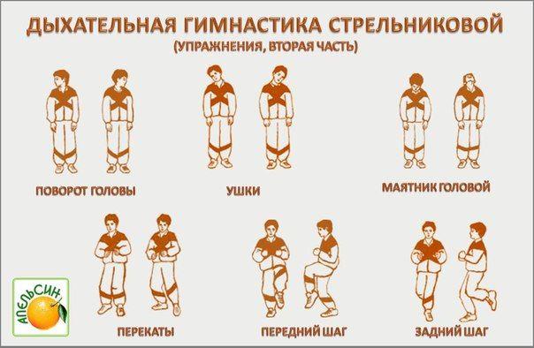 Лечебная дыхательная гимнастика